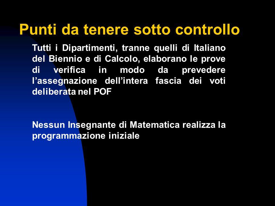 Punti da tenere sotto controllo Tutti i Dipartimenti, tranne quelli di Italiano del Biennio e di Calcolo, elaborano le prove di verifica in modo da prevedere l'assegnazione dell'intera fascia dei voti deliberata nel POF Nessun Insegnante di Matematica realizza la programmazione iniziale