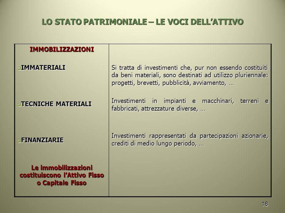 16 LO STATO PATRIMONIALE – LE VOCI DELL'ATTIVO IMMOBILIZZAZIONI  IMMATERIALI  TECNICHE MATERIALI  FINANZIARIE Le immobilizzazioni costituiscono l'Attivo Fisso o Capitale Fisso Si tratta di investimenti che, pur non essendo costituiti da beni materiali, sono destinati ad utilizzo pluriennale: progetti, brevetti, pubblicità, avviamento, … Investimenti in impianti e macchinari, terreni e fabbricati, attrezzature diverse, … Investimenti rappresentati da partecipazioni azionarie, crediti di medio lungo periodo, …