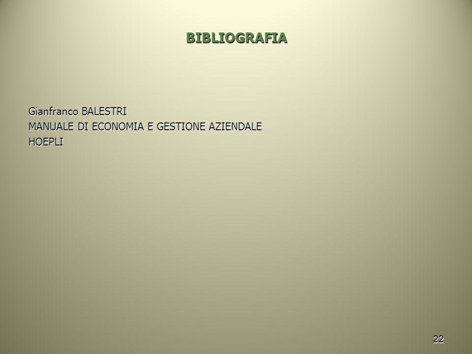 BIBLIOGRAFIA Gianfranco BALESTRI MANUALE DI ECONOMIA E GESTIONE AZIENDALE HOEPLI 22