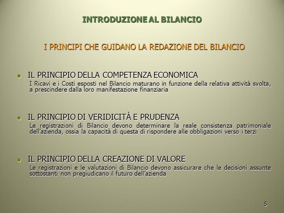 5 INTRODUZIONE AL BILANCIO I PRINCIPI CHE GUIDANO LA REDAZIONE DEL BILANCIO IL PRINCIPIO DELLA COMPETENZA ECONOMICA IL PRINCIPIO DELLA COMPETENZA ECONOMICA I Ricavi e i Costi esposti nel Bilancio maturano in funzione della relativa attività svolta, a prescindere dalla loro manifestazione finanziaria IL PRINCIPIO DI VERIDICITÀ E PRUDENZA IL PRINCIPIO DI VERIDICITÀ E PRUDENZA Le registrazioni di Bilancio devono determinare la reale consistenza patrimoniale dell'azienda, ossia la capacità di questa di rispondere alle obbligazioni verso i terzi IL PRINCIPIO DELLA CREAZIONE DI VALORE IL PRINCIPIO DELLA CREAZIONE DI VALORE Le registrazioni e le valutazioni di Bilancio devono assicurare che le decisioni assunte sottostanti non pregiudicano il futuro dell'azienda