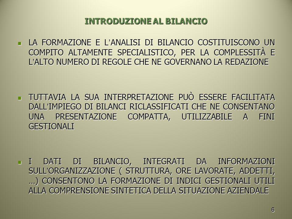 6 INTRODUZIONE AL BILANCIO LA FORMAZIONE E L ' ANALISI DI BILANCIO COSTITUISCONO UN COMPITO ALTAMENTE SPECIALISTICO, PER LA COMPLESSITÀ E L ' ALTO NUMERO DI REGOLE CHE NE GOVERNANO LA REDAZIONE LA FORMAZIONE E L ' ANALISI DI BILANCIO COSTITUISCONO UN COMPITO ALTAMENTE SPECIALISTICO, PER LA COMPLESSITÀ E L ' ALTO NUMERO DI REGOLE CHE NE GOVERNANO LA REDAZIONE TUTTAVIA LA SUA INTERPRETAZIONE PUÒ ESSERE FACILITATA DALL ' IMPIEGO DI BILANCI RICLASSIFICATI CHE NE CONSENTANO UNA PRESENTAZIONE COMPATTA, UTILIZZABILE A FINI GESTIONALI TUTTAVIA LA SUA INTERPRETAZIONE PUÒ ESSERE FACILITATA DALL ' IMPIEGO DI BILANCI RICLASSIFICATI CHE NE CONSENTANO UNA PRESENTAZIONE COMPATTA, UTILIZZABILE A FINI GESTIONALI I DATI DI BILANCIO, INTEGRATI DA INFORMAZIONI SULL ' ORGANIZZAZIONE ( STRUTTURA, ORE LAVORATE, ADDETTI, …) CONSENTONO LA FORMAZIONE DI INDICI GESTIONALI UTILI ALLA COMPRENSIONE SINTETICA DELLA SITUAZIONE AZIENDALE I DATI DI BILANCIO, INTEGRATI DA INFORMAZIONI SULL ' ORGANIZZAZIONE ( STRUTTURA, ORE LAVORATE, ADDETTI, …) CONSENTONO LA FORMAZIONE DI INDICI GESTIONALI UTILI ALLA COMPRENSIONE SINTETICA DELLA SITUAZIONE AZIENDALE