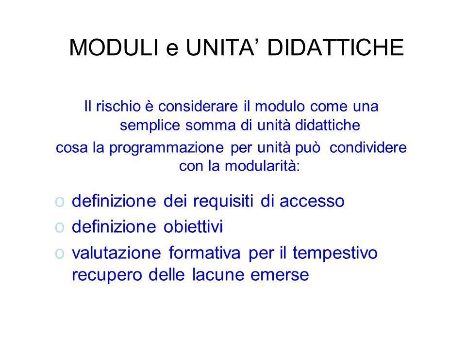 MODULI e UNITA' DIDATTICHE Il rischio è considerare il modulo come una semplice somma di unità didattiche cosa la programmazione per unità può condivi