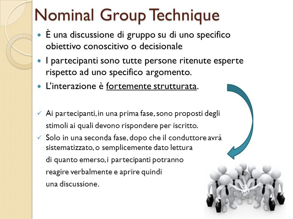 Nominal Group Technique È una discussione di gruppo su di uno specifico obiettivo conoscitivo o decisionale I partecipanti sono tutte persone ritenute