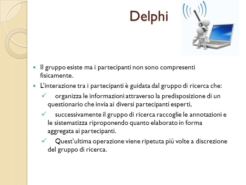 Delphi Il gruppo esiste ma i partecipanti non sono compresenti fisicamente. L'interazione tra i partecipanti è guidata dal gruppo di ricerca che: orga
