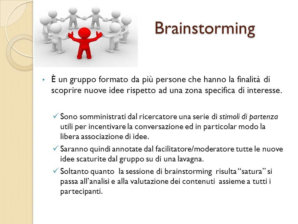 Brainstorming È un gruppo formato da più persone che hanno la finalità di scoprire nuove idee rispetto ad una zona specifica di interesse. Sono sommin