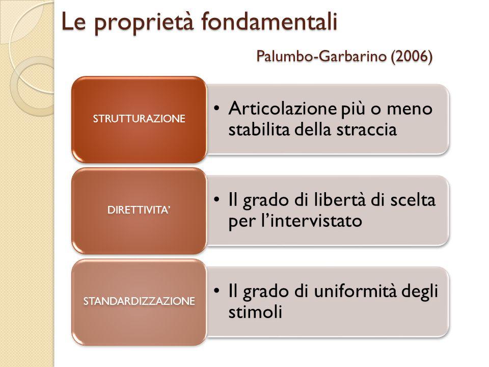 Le proprietà fondamentali Palumbo-Garbarino (2006) Articolazione più o meno stabilita della straccia STRUTTURAZIONE Il grado di libertà di scelta per
