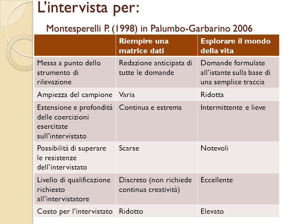 L'intervista per: Montesperelli P. (1998) in Palumbo-Garbarino 2006 Riempire una matrice dati Esplorare il mondo della vita Messa a punto dello strume