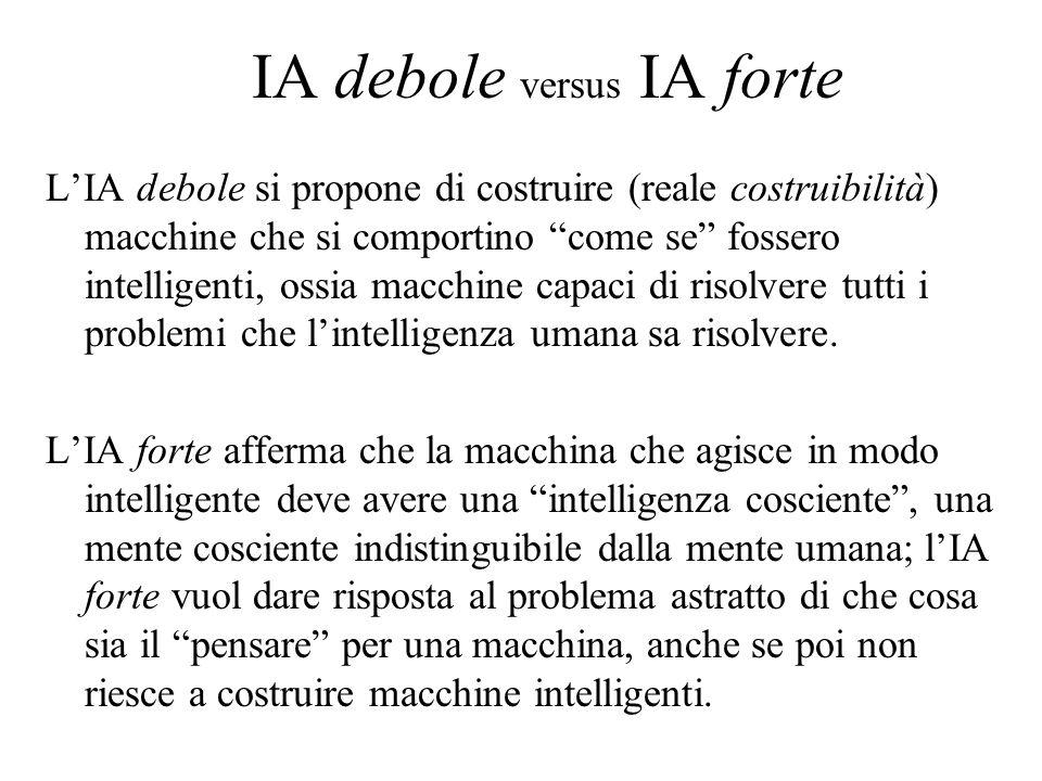 IA debole versus IA forte L'IA debole si propone di costruire (reale costruibilità) macchine che si comportino come se fossero intelligenti, ossia macchine capaci di risolvere tutti i problemi che l'intelligenza umana sa risolvere.