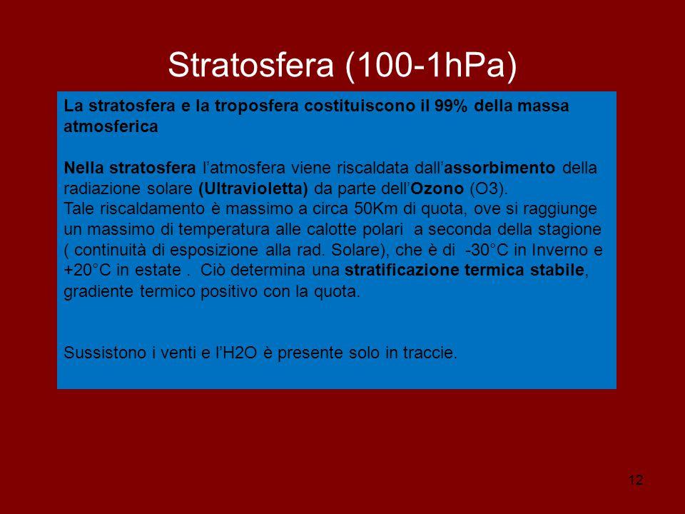 12 Stratosfera (100-1hPa) La stratosfera e la troposfera costituiscono il 99% della massa atmosferica Nella stratosfera l'atmosfera viene riscaldata dall'assorbimento della radiazione solare (Ultravioletta) da parte dell'Ozono (O3).