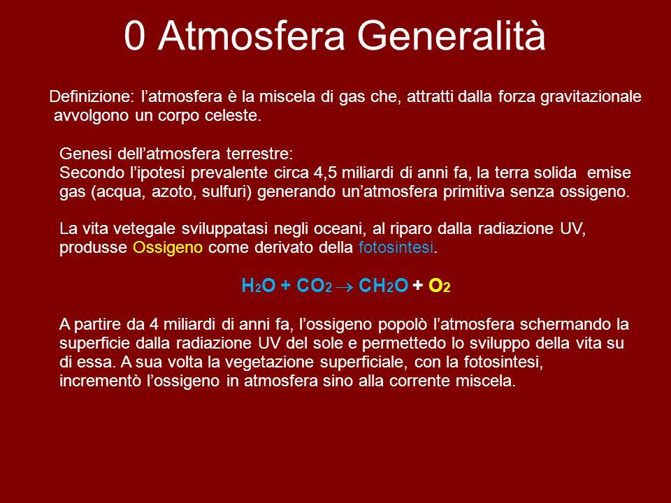 0 Atmosfera Generalità Definizione: l'atmosfera è la miscela di gas che, attratti dalla forza gravitazionale avvolgono un corpo celeste.