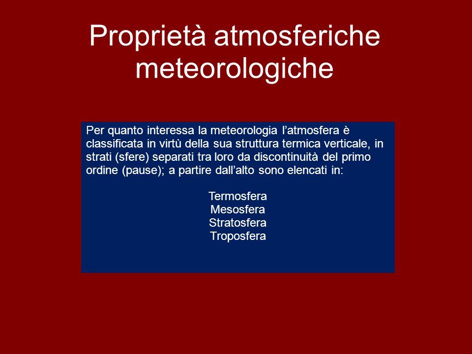 Proprietà atmosferiche meteorologiche Per quanto interessa la meteorologia l'atmosfera è classificata in virtù della sua struttura termica verticale, in strati (sfere) separati tra loro da discontinuità del primo ordine (pause); a partire dall'alto sono elencati in: Termosfera Mesosfera Stratosfera Troposfera