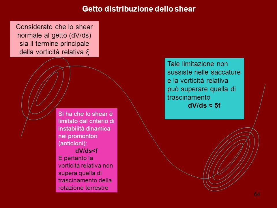 64 Getto distribuzione dello shear Considerato che lo shear normale al getto (dV/ds) sia il termine principale della vorticità relativa ξ Si ha che lo shear è limitato dal criterio di instabilità dinamica nei promontori (anticloni): dV/ds<f E pertanto la vorticità relativa non supera quella di trascinamento della rotazione terrestre Tale limitazione non sussiste nelle saccature e la vorticità relativa può superare quella di trascinamento dV/ds ≈ 5f