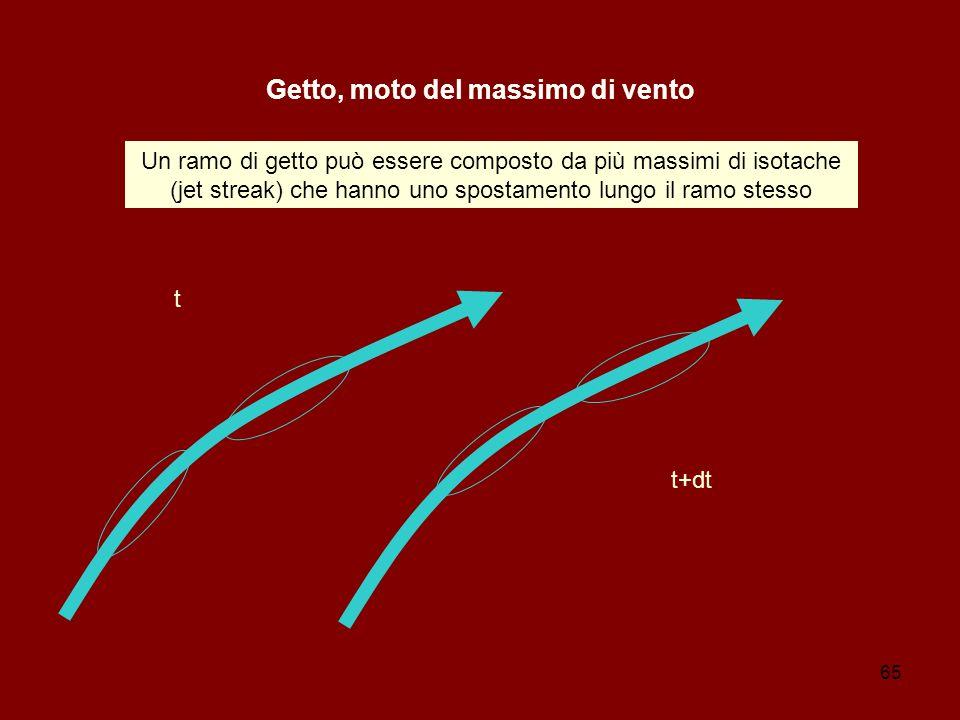 65 Getto, moto del massimo di vento Un ramo di getto può essere composto da più massimi di isotache (jet streak) che hanno uno spostamento lungo il ramo stesso t t+dt