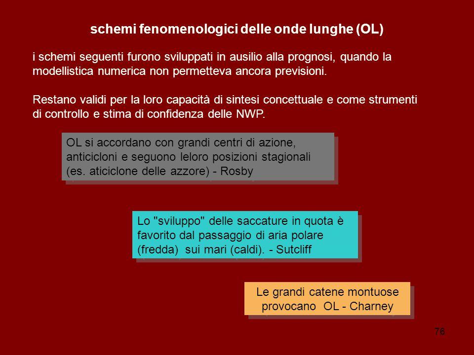 76 schemi fenomenologici delle onde lunghe (OL) OL si accordano con grandi centri di azione, anticicloni e seguono leloro posizioni stagionali (es.
