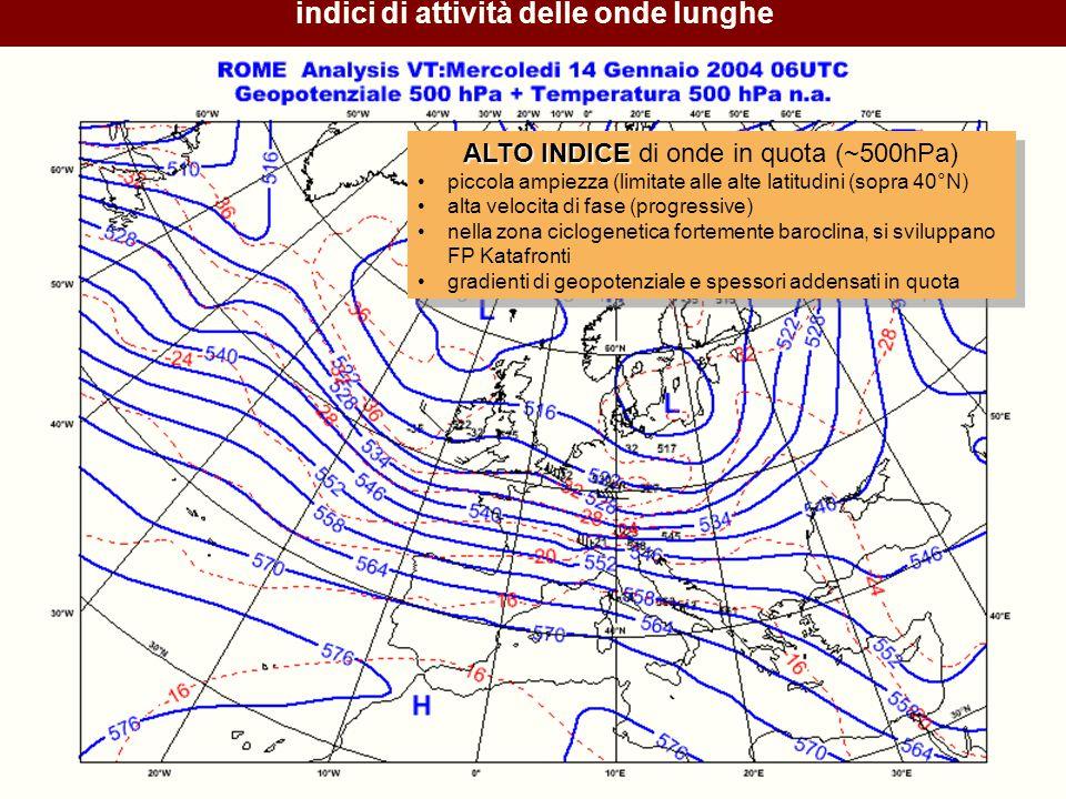 77 indici di attività delle onde lunghe ALTO INDICE ALTO INDICE di onde in quota (~500hPa) piccola ampiezza (limitate alle alte latitudini (sopra 40°N) alta velocita di fase (progressive) nella zona ciclogenetica fortemente baroclina, si sviluppano FP Katafronti gradienti di geopotenziale e spessori addensati in quota ALTO INDICE ALTO INDICE di onde in quota (~500hPa) piccola ampiezza (limitate alle alte latitudini (sopra 40°N) alta velocita di fase (progressive) nella zona ciclogenetica fortemente baroclina, si sviluppano FP Katafronti gradienti di geopotenziale e spessori addensati in quota
