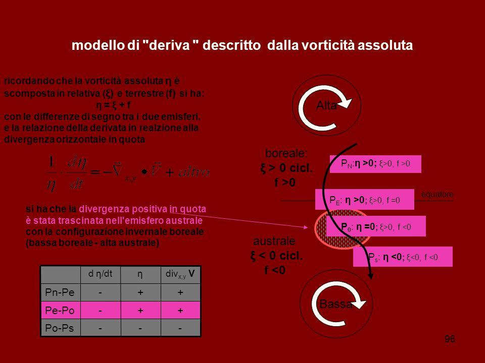 96 modello di deriva descritto dalla vorticità assoluta ricordando che la vorticità assoluta η è scomposta in relativa ( ξ) e terrestre ( f) si ha: η = ξ + f con le differenze di segno tra i due emisferi.