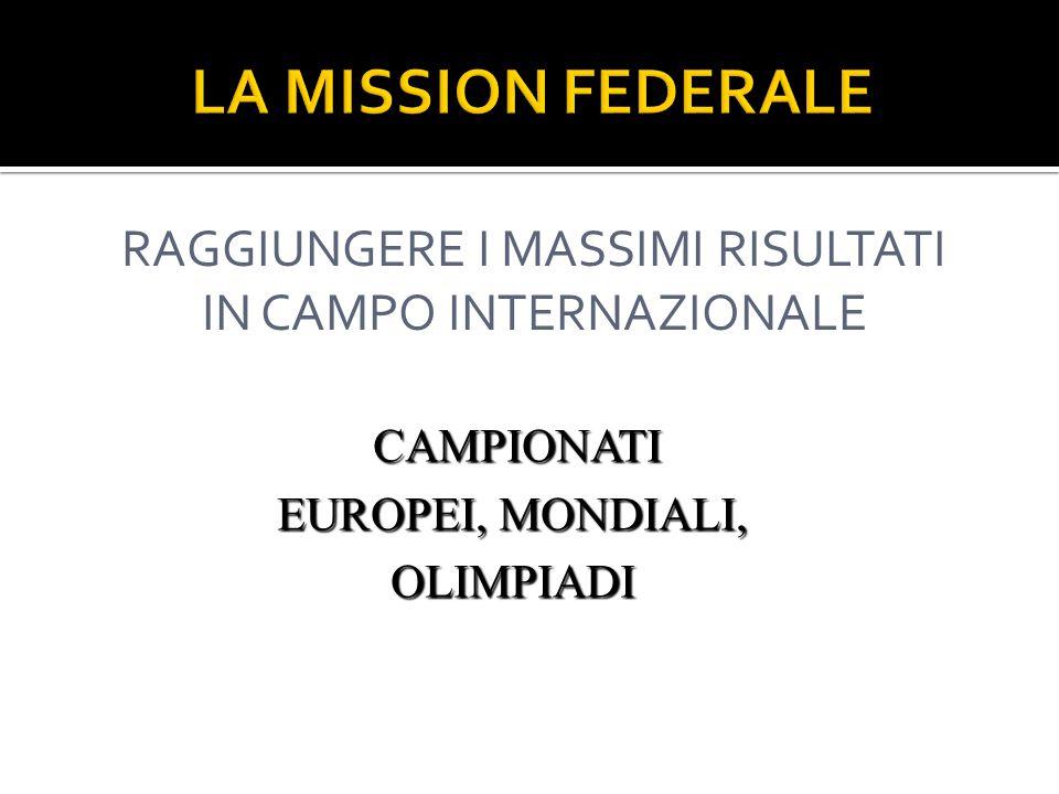 RAGGIUNGERE I MASSIMI RISULTATI IN CAMPO INTERNAZIONALE CAMPIONATI CAMPIONATI EUROPEI, MONDIALI, OLIMPIADI