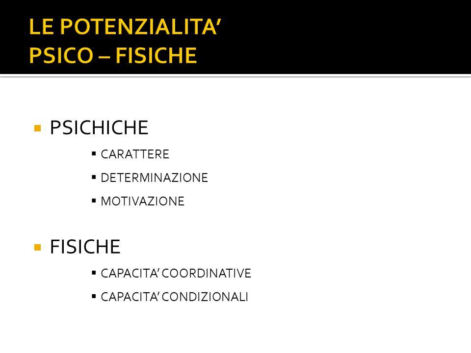 PSICHICHE  CARATTERE  DETERMINAZIONE  MOTIVAZIONE  FISICHE  CAPACITA' COORDINATIVE  CAPACITA' CONDIZIONALI