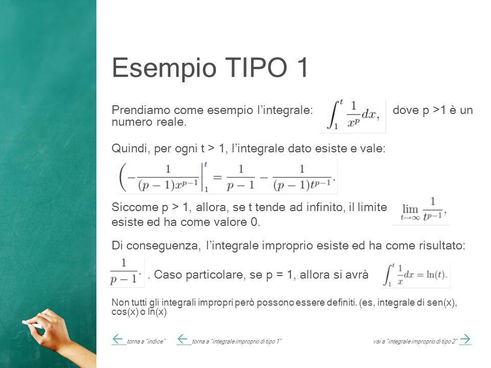 Esempio TIPO 1 Prendiamo come esempio l'integrale: dove p >1 è un numero reale.