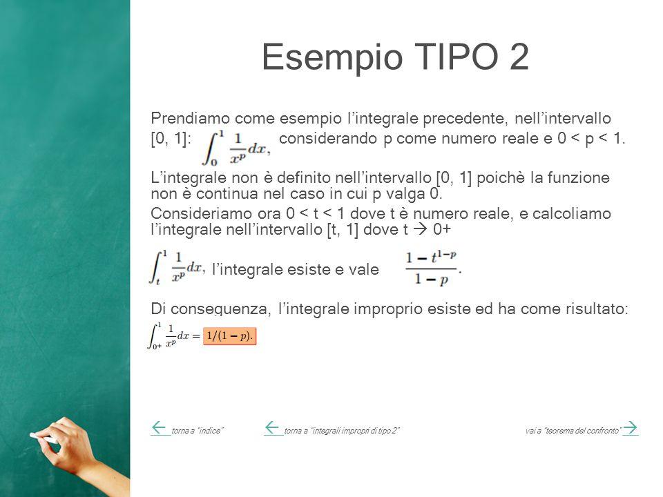 Esempio TIPO 2 Prendiamo come esempio l'integrale precedente, nell'intervallo [0, 1]: considerando p come numero reale e 0 < p < 1.