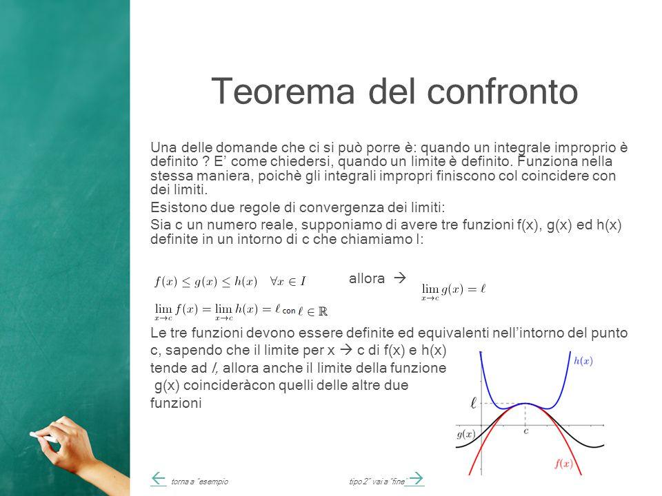 Teorema del confronto Una delle domande che ci si può porre è: quando un integrale improprio è definito .