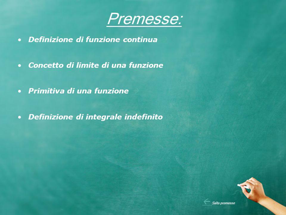 Definizione di funzione continua   Concetto di limite di una funzione   Primitiva di una funzione   Definizione di integrale indefinito     Salta premesse Premesse:
