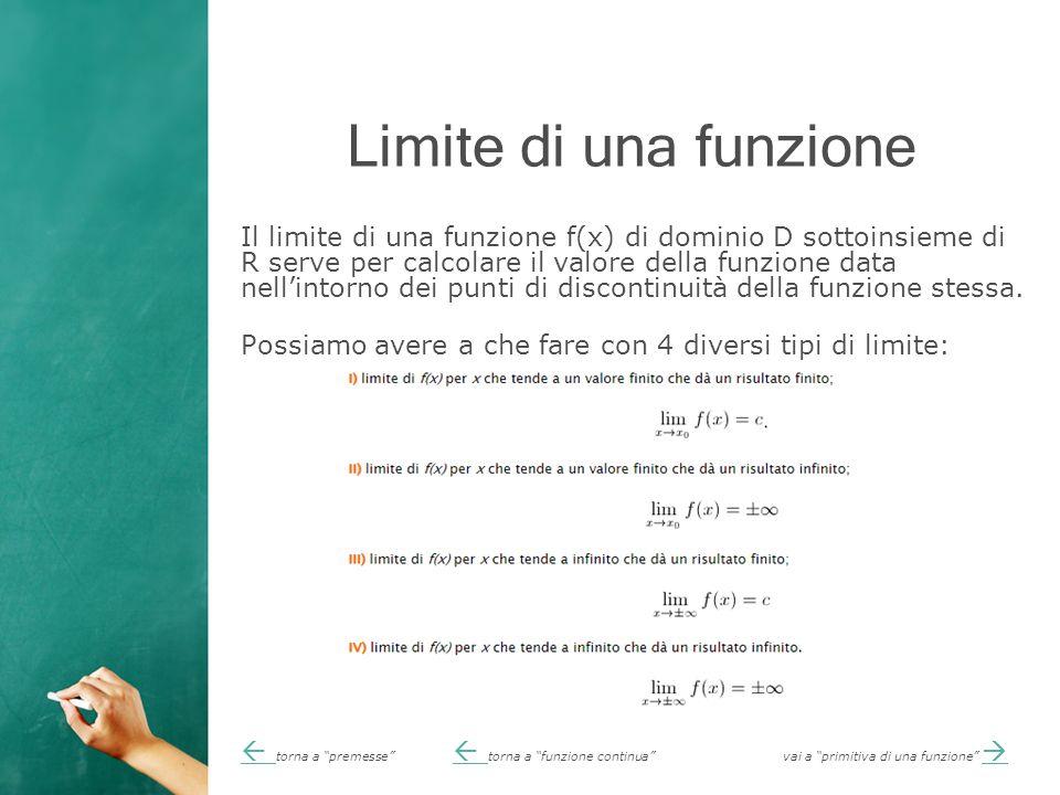 Limite di una funzione Il limite di una funzione f(x) di dominio D sottoinsieme di R serve per calcolare il valore della funzione data nell'intorno dei punti di discontinuità della funzione stessa.