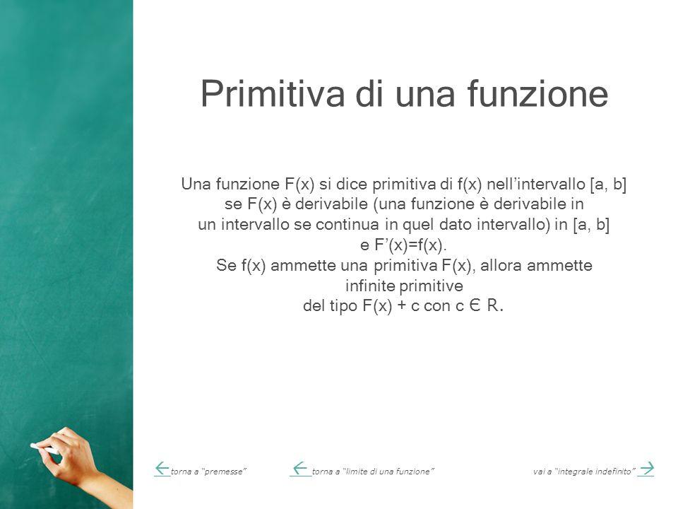 Primitiva di una funzione Una funzione F(x) si dice primitiva di f(x) nell'intervallo [a, b] se F(x) è derivabile (una funzione è derivabile in un intervallo se continua in quel dato intervallo) in [a, b] e F'(x)=f(x).