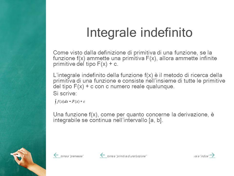 Integrale indefinito Come visto dalla definizione di primitiva di una funzione, se la funzione f(x) ammette una primitiva F(x), allora ammette infinite primitive del tipo F(x) + c.