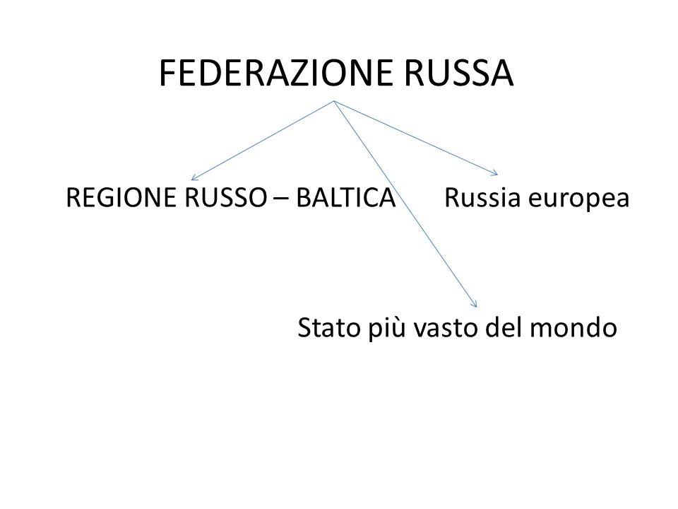 FEDERAZIONE RUSSA REGIONE RUSSO – BALTICA Russia europea Stato più vasto del mondo