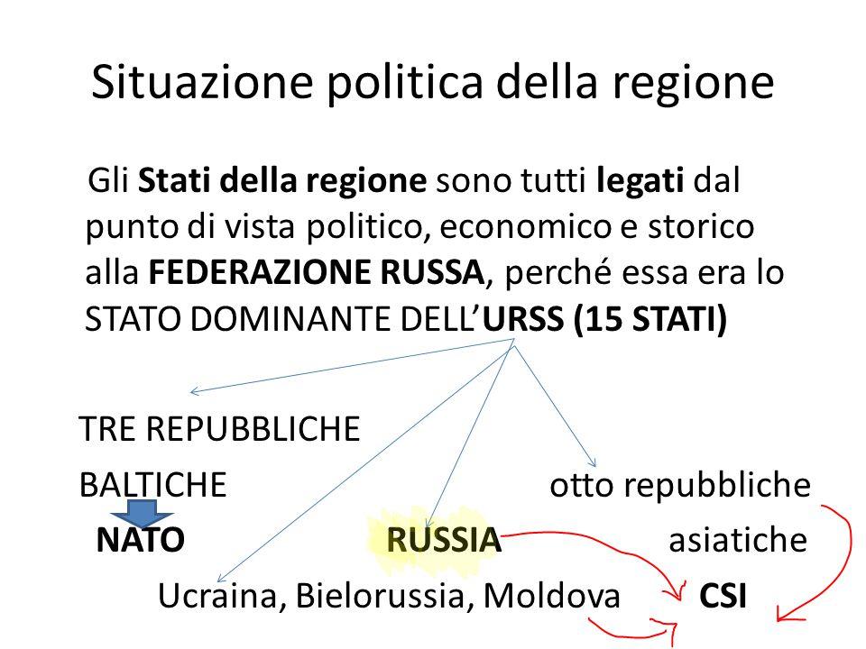Situazione politica della regione Gli Stati della regione sono tutti legati dal punto di vista politico, economico e storico alla FEDERAZIONE RUSSA, perché essa era lo STATO DOMINANTE DELL'URSS (15 STATI) TRE REPUBBLICHE BALTICHE otto repubbliche NATO RUSSIA asiatiche Ucraina, Bielorussia, Moldova CSI