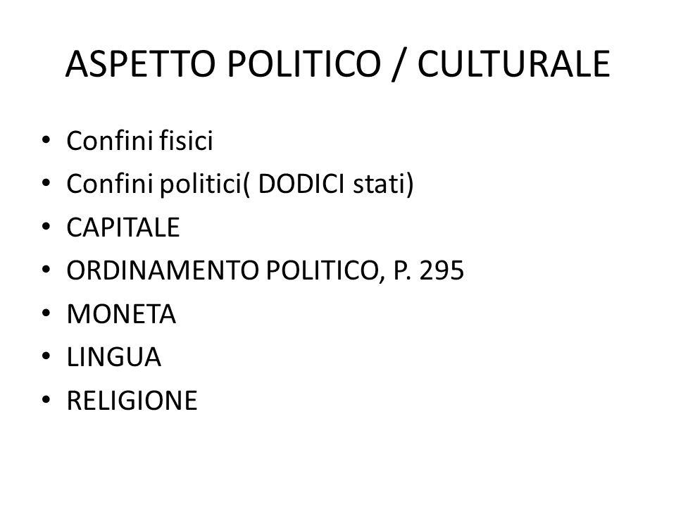 ASPETTO POLITICO / CULTURALE Confini fisici Confini politici( DODICI stati) CAPITALE ORDINAMENTO POLITICO, P. 295 MONETA LINGUA RELIGIONE