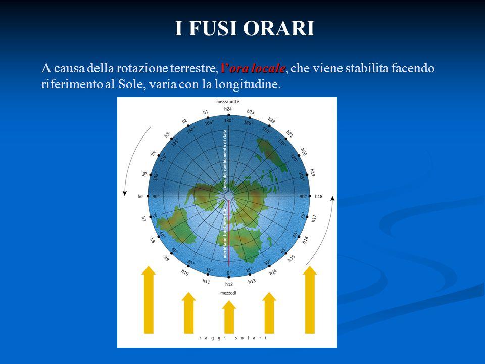 I FUSI ORARI l'ora locale A causa della rotazione terrestre, l'ora locale, che viene stabilita facendo riferimento al Sole, varia con la longitudine.