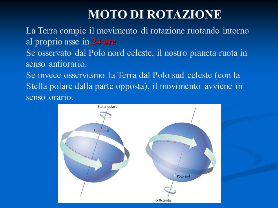 24 ore La Terra compie il movimento di rotazione ruotando intorno al proprio asse in 24 ore. Se osservato dal Polo nord celeste, il nostro pianeta ruo