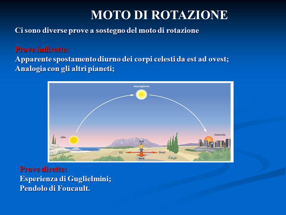 MOTO DI RIVOLUZIONE 1 1.