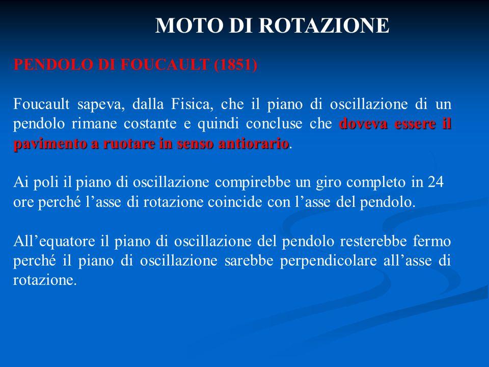 MOTO DI ROTAZIONE PENDOLO DI FOUCAULT (1851) doveva essere il pavimento a ruotare in senso antiorario Foucault sapeva, dalla Fisica, che il piano di o