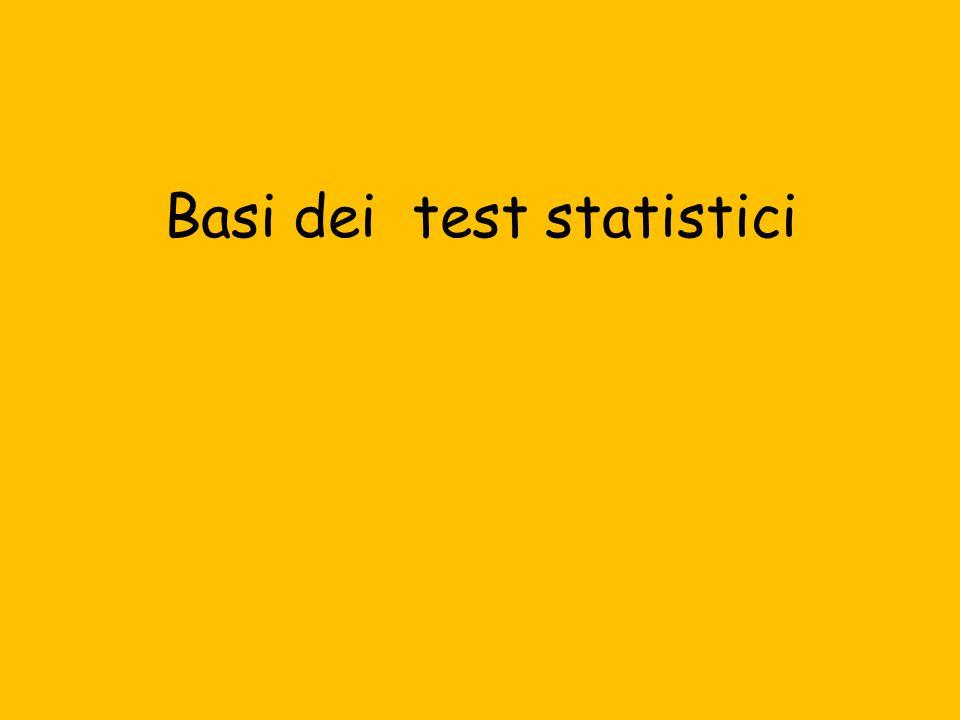 Basi dei test statistici