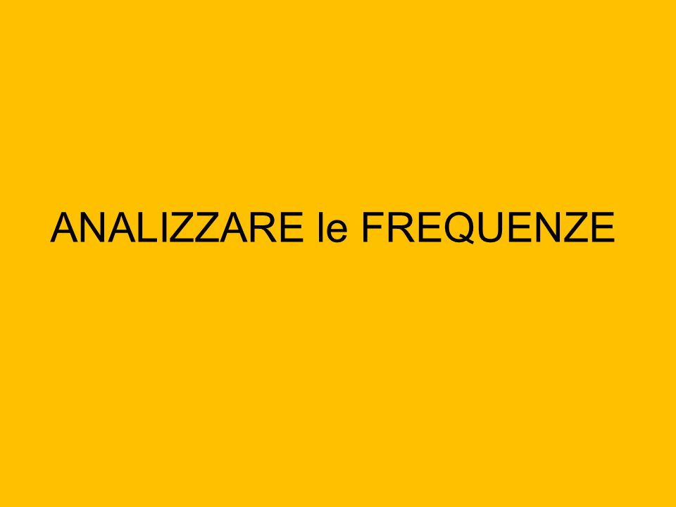 ANALIZZARE le FREQUENZE