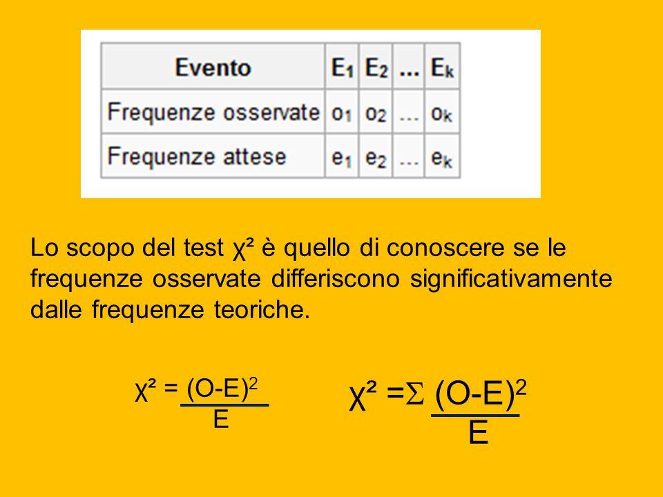 Lo scopo del test χ² è quello di conoscere se le frequenze osservate differiscono significativamente dalle frequenze teoriche. χ² = (O-E) 2 E χ² =  (