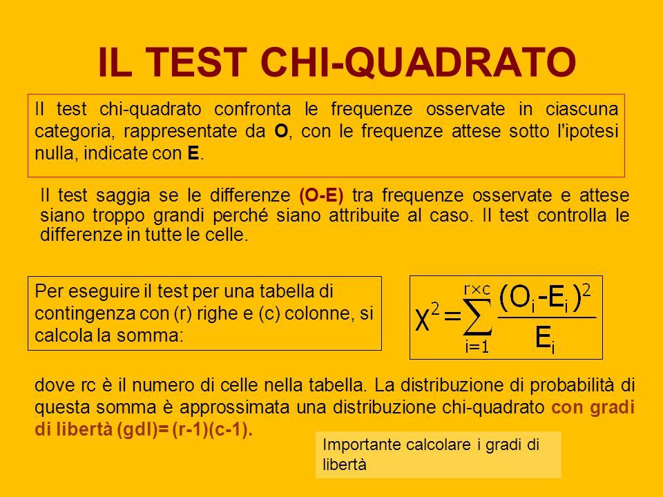 IL TEST CHI ‑ QUADRATO Il test chi ‑ quadrato confronta le frequenze osservate in ciascuna categoria, rappresentate da O, con le frequenze attese sott