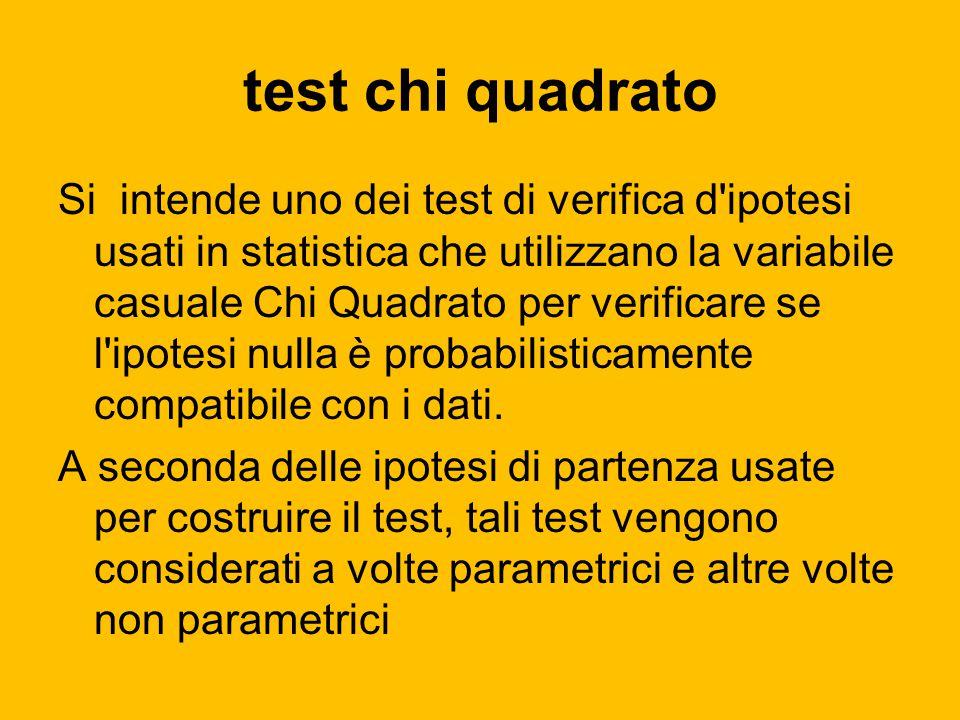 test chi quadrato Si intende uno dei test di verifica d'ipotesi usati in statistica che utilizzano la variabile casuale Chi Quadrato per verificare se