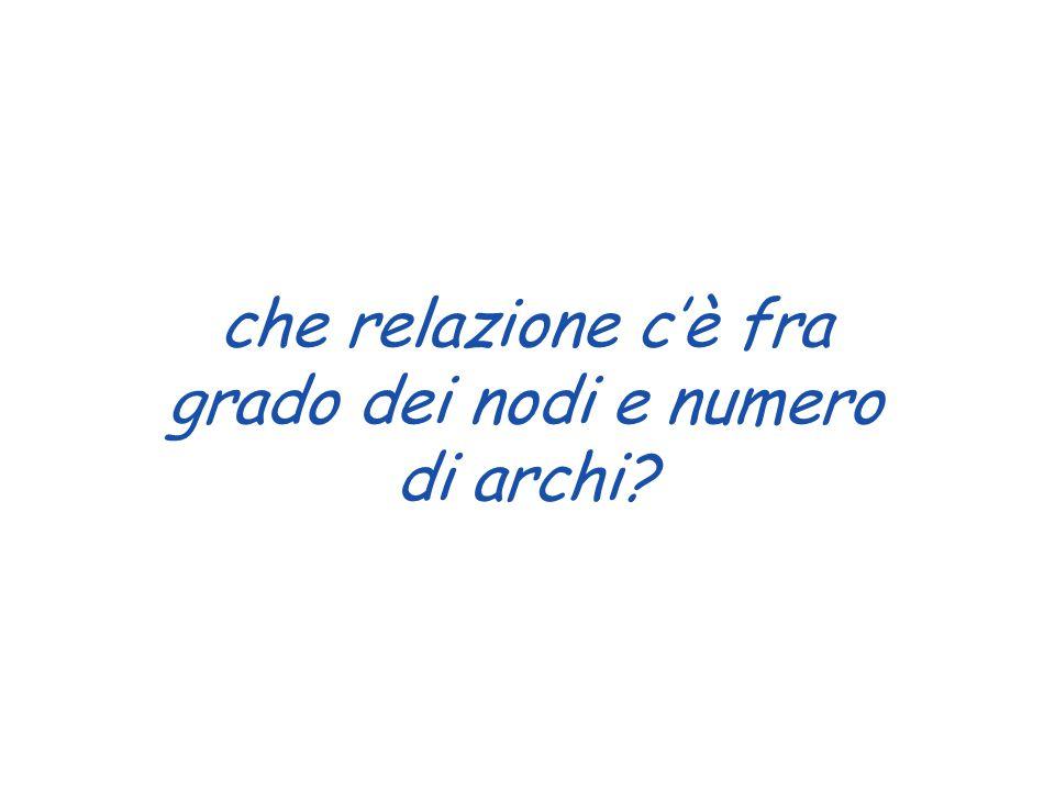 che relazione c'è fra grado dei nodi e numero di archi?