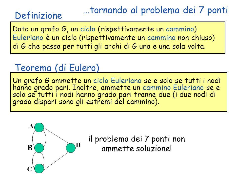 Copyright © 2004 - The McGraw - Hill Companies, srl 34 …tornando al problema dei 7 ponti Dato un grafo G, un ciclo (rispettivamente un cammino) Euleri