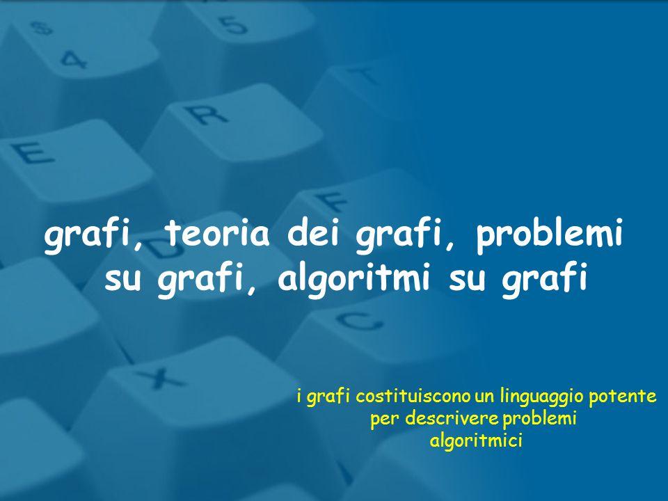 grafi, teoria dei grafi, problemi su grafi, algoritmi su grafi i grafi costituiscono un linguaggio potente per descrivere problemi algoritmici