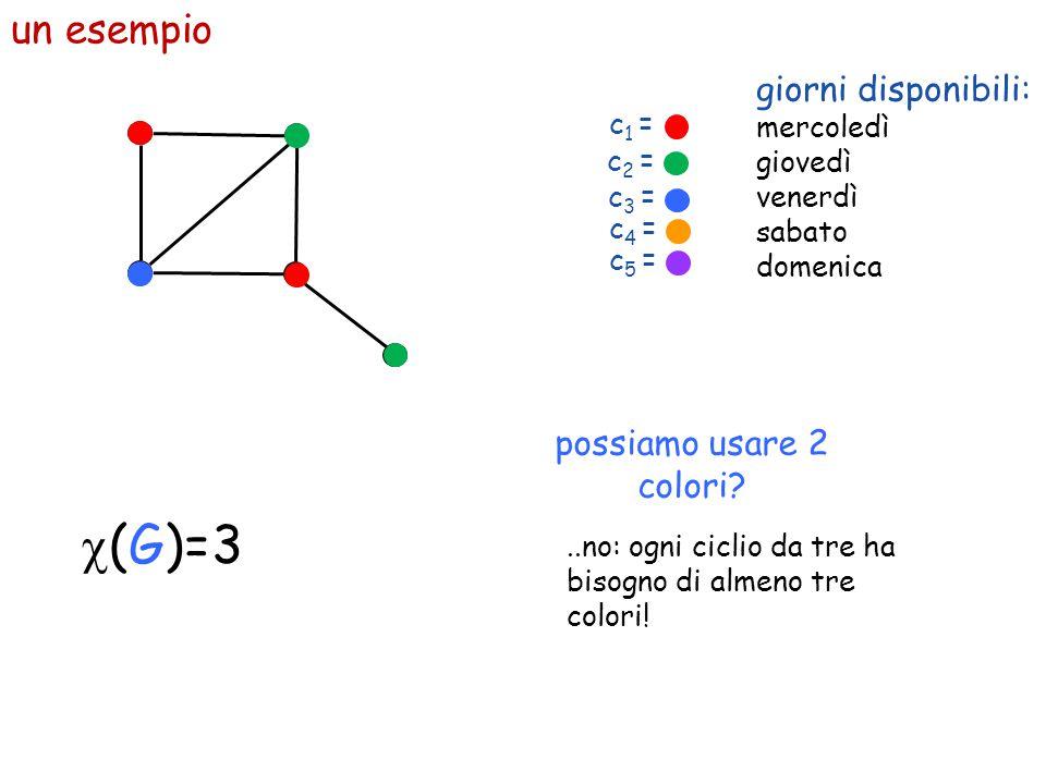 giorni disponibili: mercoledì giovedì venerdì sabato domenica possiamo usare 2 colori? un esempio c 1 = c 2 = c 3 = c 4 = c 5 =..no: ogni ciclio da tr