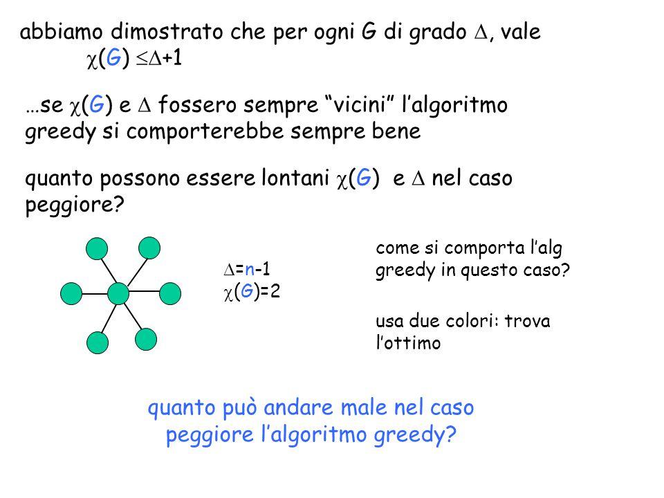 abbiamo dimostrato che per ogni G di grado , vale  (G)  +1 quanto possono essere lontani  (G) e  nel caso peggiore? …se  (G) e  fossero sempre