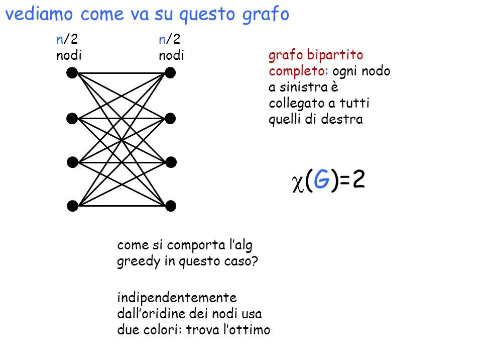 grafo bipartito completo: ogni nodo a sinistra è collegato a tutti quelli di destra vediamo come va su questo grafo  (G)=2 n/2 nodi come si comporta