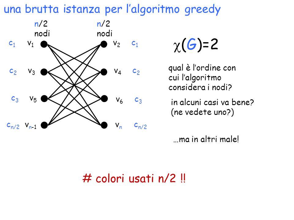 qual è l'ordine con cui l'algoritmo considera i nodi? una brutta istanza per l'algoritmo greedy  (G)=2 n/2 nodi # colori usati n/2 !! in alcuni casi