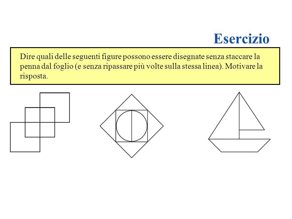 Esercizio Dire quali delle seguenti figure possono essere disegnate senza staccare la penna dal foglio (e senza ripassare più volte sulla stessa linea