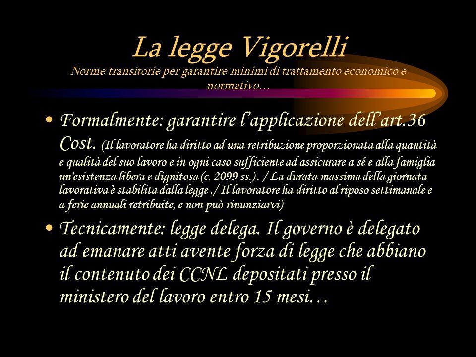 La legge Vigorelli Norme transitorie per garantire minimi di trattamento economico e normativo… Formalmente: garantire l'applicazione dell'art.36 Cost.